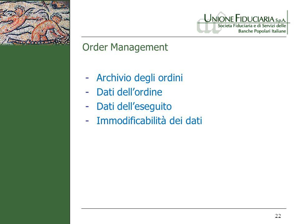 Order Management 22 -Archivio degli ordini -Dati dellordine -Dati delleseguito -Immodificabilità dei dati