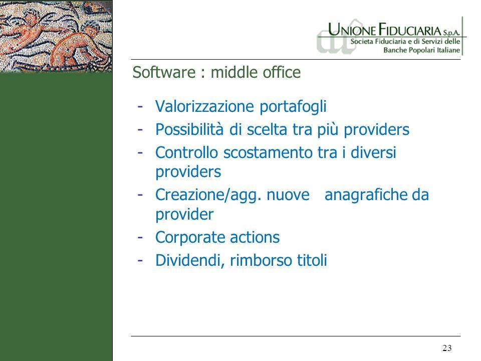 Software : middle office 23 -Valorizzazione portafogli -Possibilità di scelta tra più providers -Controllo scostamento tra i diversi providers -Creazi