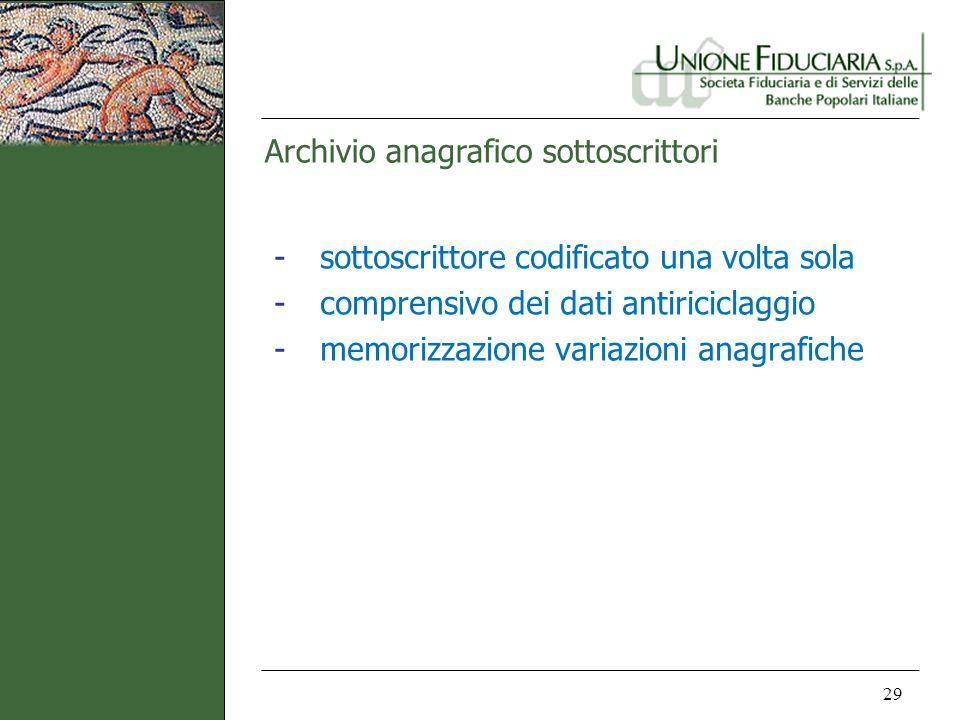 Archivio anagrafico sottoscrittori 29 - sottoscrittore codificato una volta sola - comprensivo dei dati antiriciclaggio - memorizzazione variazioni an