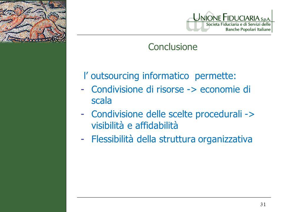 Conclusione 31 l outsourcing informatico permette: -Condivisione di risorse -> economie di scala -Condivisione delle scelte procedurali -> visibilità