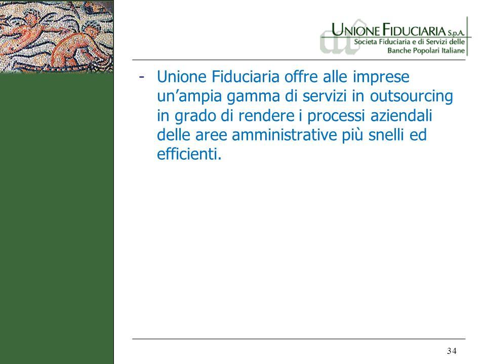 34 -Unione Fiduciaria offre alle imprese unampia gamma di servizi in outsourcing in grado di rendere i processi aziendali delle aree amministrative pi