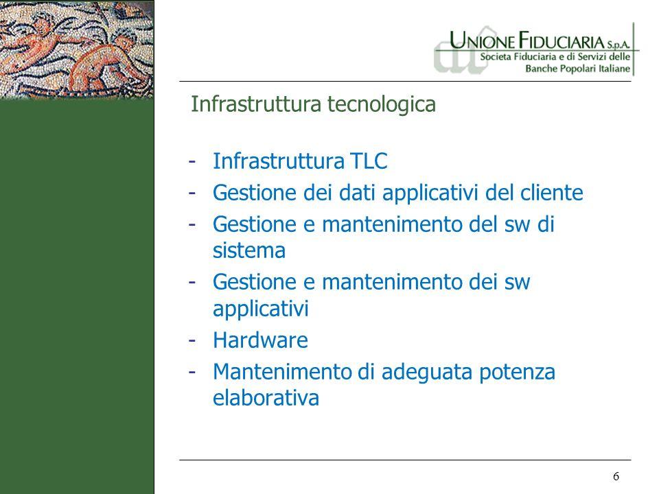 6 Infrastruttura tecnologica -Infrastruttura TLC -Gestione dei dati applicativi del cliente -Gestione e mantenimento del sw di sistema -Gestione e man