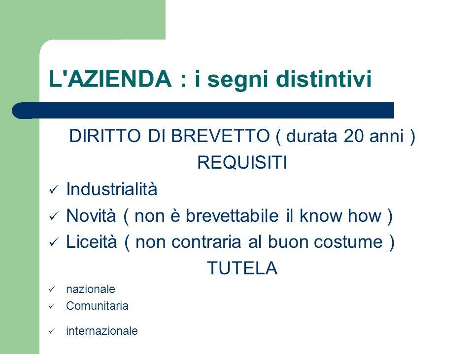 L'AZIENDA : i segni distintivi DIRITTO DI BREVETTO ( durata 20 anni ) REQUISITI Industrialità Novità ( non è brevettabile il know how ) Liceità ( non