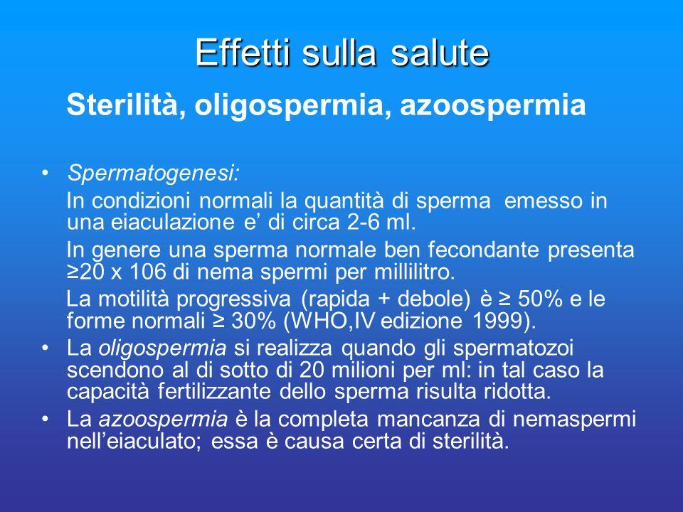Effetti sulla salute Sterilità, oligospermia, azoospermia Spermatogenesi: In condizioni normali la quantità di sperma emesso in una eiaculazione e di
