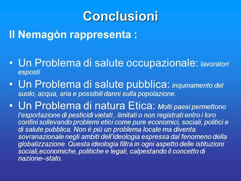 Conclusioni Il Nemagòn rappresenta : Un Problema di salute occupazionale: lavoratori esposti Un Problema di salute pubblica: inquinamento del suolo, a