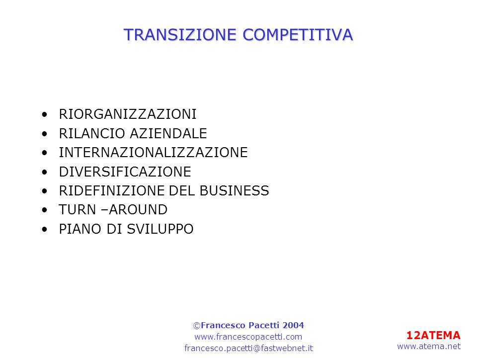12ATEMA www.atema.net TRANSIZIONE COMPETITIVA RIORGANIZZAZIONI RILANCIO AZIENDALE INTERNAZIONALIZZAZIONE DIVERSIFICAZIONE RIDEFINIZIONE DEL BUSINESS TURN –AROUND PIANO DI SVILUPPO ©Francesco Pacetti 2004 www.francescopacetti.com francesco.pacetti@fastwebnet.it