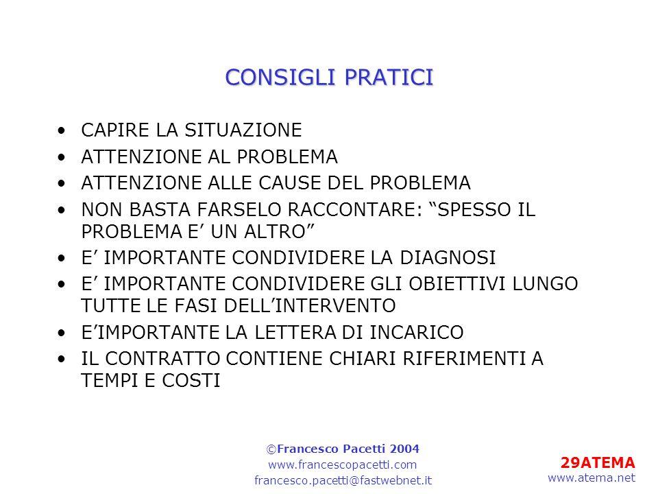 29ATEMA www.atema.net CONSIGLI PRATICI CAPIRE LA SITUAZIONE ATTENZIONE AL PROBLEMA ATTENZIONE ALLE CAUSE DEL PROBLEMA NON BASTA FARSELO RACCONTARE: SPESSO IL PROBLEMA E UN ALTRO E IMPORTANTE CONDIVIDERE LA DIAGNOSI E IMPORTANTE CONDIVIDERE GLI OBIETTIVI LUNGO TUTTE LE FASI DELLINTERVENTO EIMPORTANTE LA LETTERA DI INCARICO IL CONTRATTO CONTIENE CHIARI RIFERIMENTI A TEMPI E COSTI ©Francesco Pacetti 2004 www.francescopacetti.com francesco.pacetti@fastwebnet.it