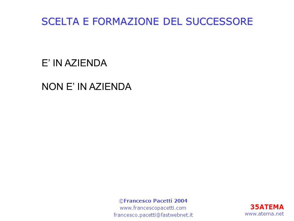 35ATEMA www.atema.net SCELTA E FORMAZIONE DEL SUCCESSORE E IN AZIENDA NON E IN AZIENDA ©Francesco Pacetti 2004 www.francescopacetti.com francesco.pace