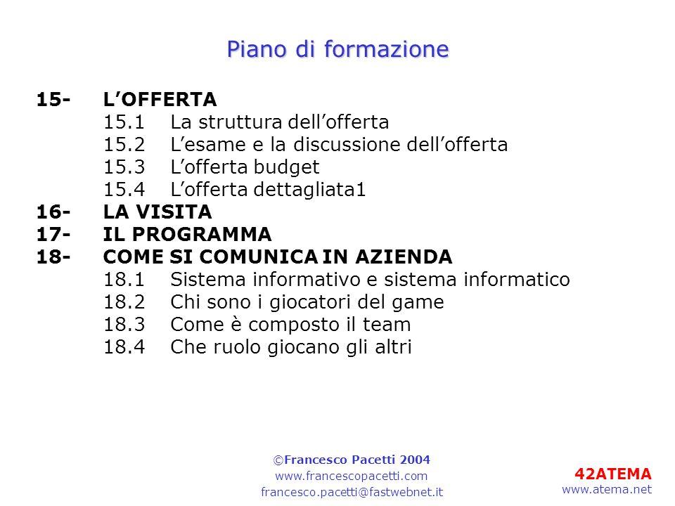 42ATEMA www.atema.net Piano di formazione 15-LOFFERTA 15.1La struttura dellofferta 15.2Lesame e la discussione dellofferta 15.3Lofferta budget 15.4Lofferta dettagliata1 16-LA VISITA 17-IL PROGRAMMA 18-COME SI COMUNICA IN AZIENDA 18.1Sistema informativo e sistema informatico 18.2Chi sono i giocatori del game 18.3Come è composto il team 18.4Che ruolo giocano gli altri ©Francesco Pacetti 2004 www.francescopacetti.com francesco.pacetti@fastwebnet.it