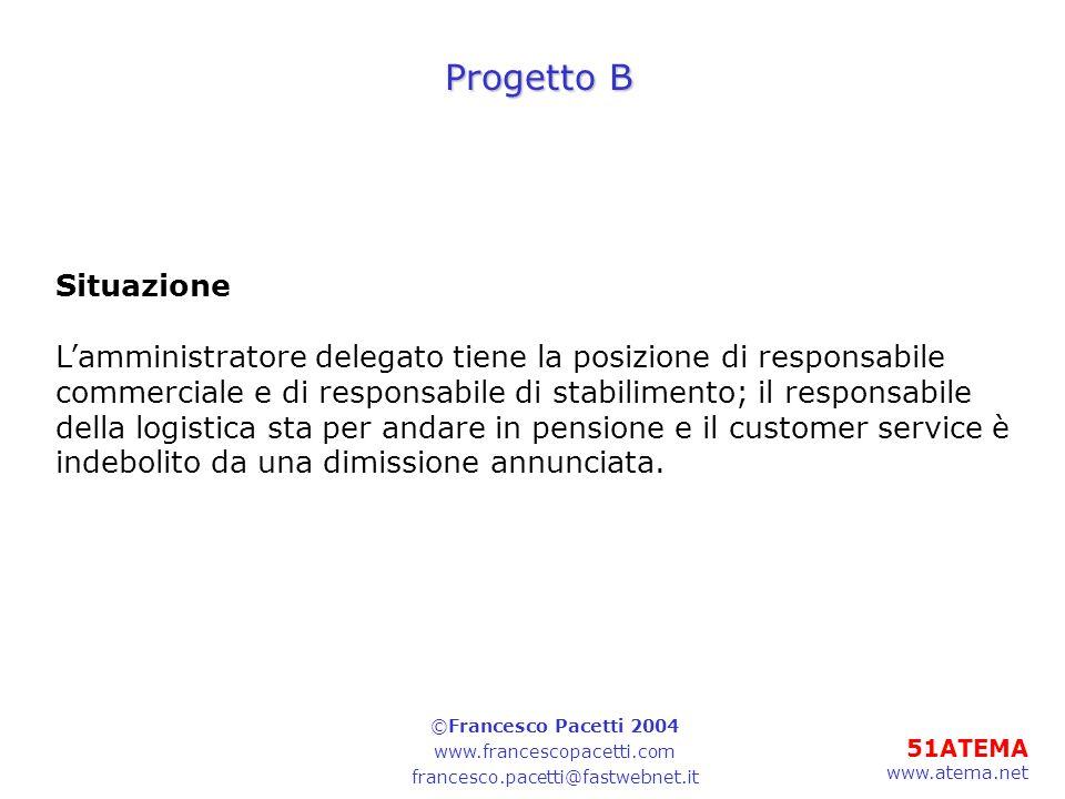 51ATEMA www.atema.net Progetto B Progetto B Situazione Lamministratore delegato tiene la posizione di responsabile commerciale e di responsabile di st