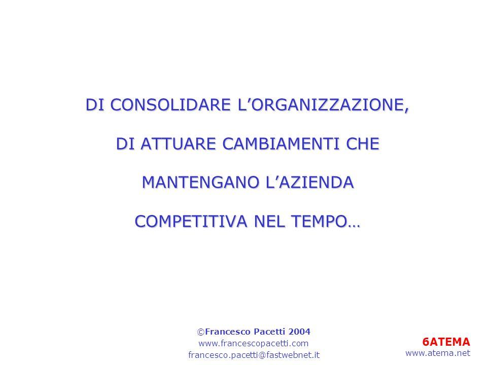 6ATEMA www.atema.net DI CONSOLIDARE LORGANIZZAZIONE, DI ATTUARE CAMBIAMENTI CHE MANTENGANO LAZIENDA COMPETITIVA NEL TEMPO… ©Francesco Pacetti 2004 www.francescopacetti.com francesco.pacetti@fastwebnet.it