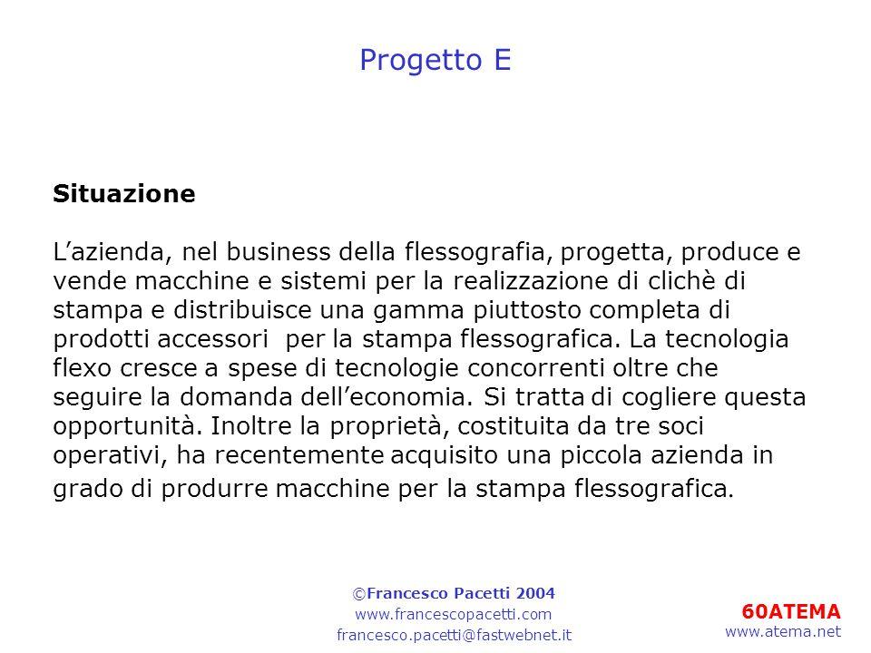 60ATEMA www.atema.net Situazione Lazienda, nel business della flessografia, progetta, produce e vende macchine e sistemi per la realizzazione di clich
