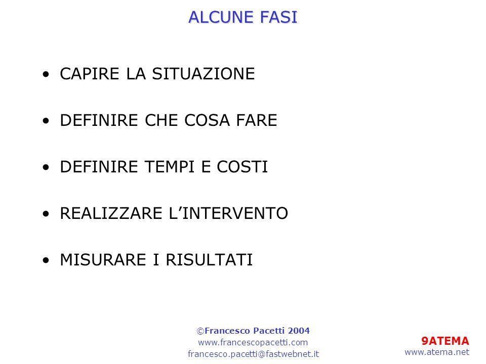 9ATEMA www.atema.net ALCUNE FASI CAPIRE LA SITUAZIONE DEFINIRE CHE COSA FARE DEFINIRE TEMPI E COSTI REALIZZARE LINTERVENTO MISURARE I RISULTATI ©Francesco Pacetti 2004 www.francescopacetti.com francesco.pacetti@fastwebnet.it