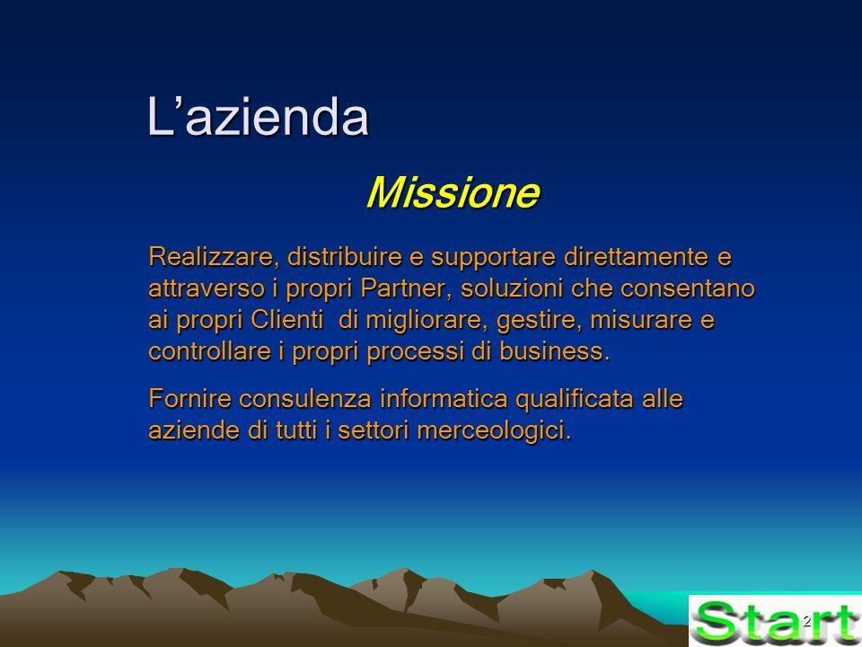 2 Lazienda Missione Realizzare, distribuire e supportare direttamente e attraverso i propri Partner, soluzioni che consentano ai propri Clienti di migliorare, gestire, misurare e controllare i propri processi di business.