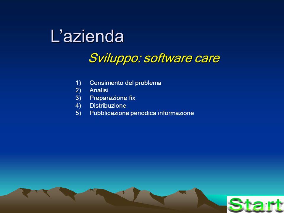 7 Lazienda Sviluppo: software care 1)Censimento del problema 2)Analisi 3)Preparazione fix 4)Distribuzione 5)Pubblicazione periodica informazione