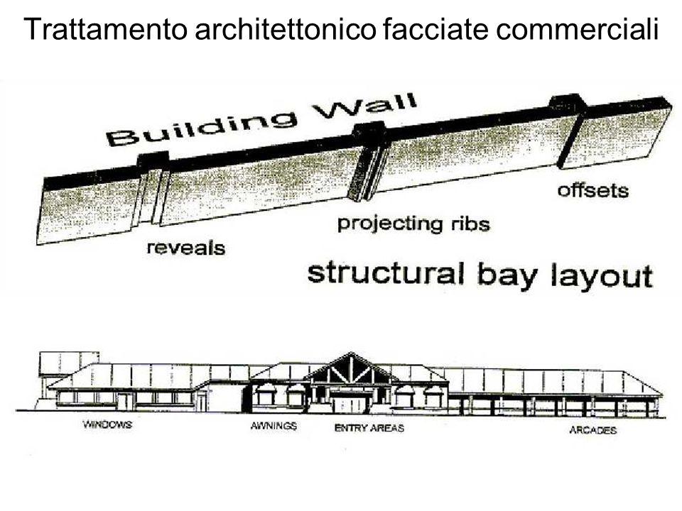Trattamento architettonico facciate commerciali