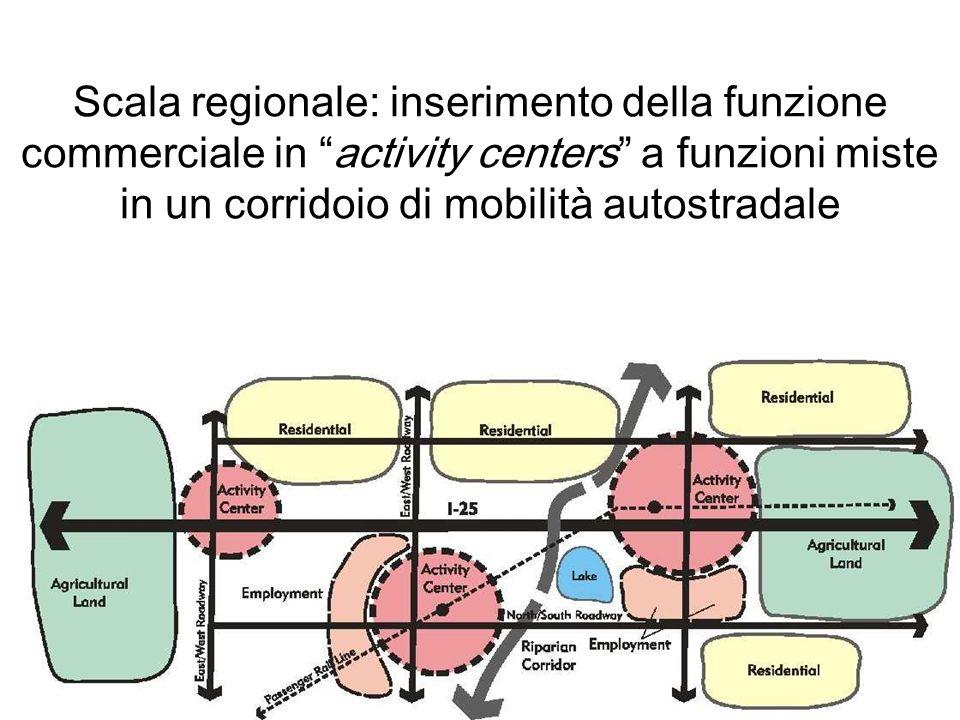 Scala regionale: inserimento della funzione commerciale in activity centers a funzioni miste in un corridoio di mobilità autostradale