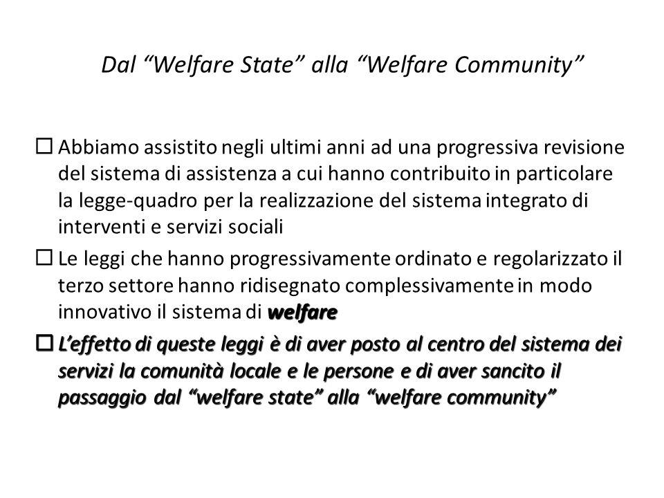 Dal Welfare State alla Welfare Community Abbiamo assistito negli ultimi anni ad una progressiva revisione del sistema di assistenza a cui hanno contri