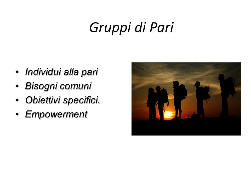 Gruppi di Pari Individui alla pariIndividui alla pari Bisogni comuniBisogni comuni Obiettivi specifici.Obiettivi specifici. EmpowermentEmpowerment