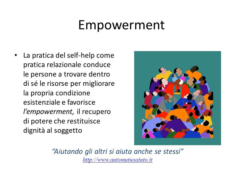 Empowerment La pratica del self-help come pratica relazionale conduce le persone a trovare dentro di sé le risorse per migliorare la propria condizion