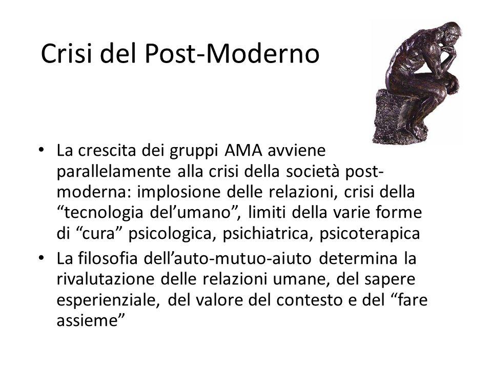 Crisi del Post-Moderno La crescita dei gruppi AMA avviene parallelamente alla crisi della società post- moderna: implosione delle relazioni, crisi del