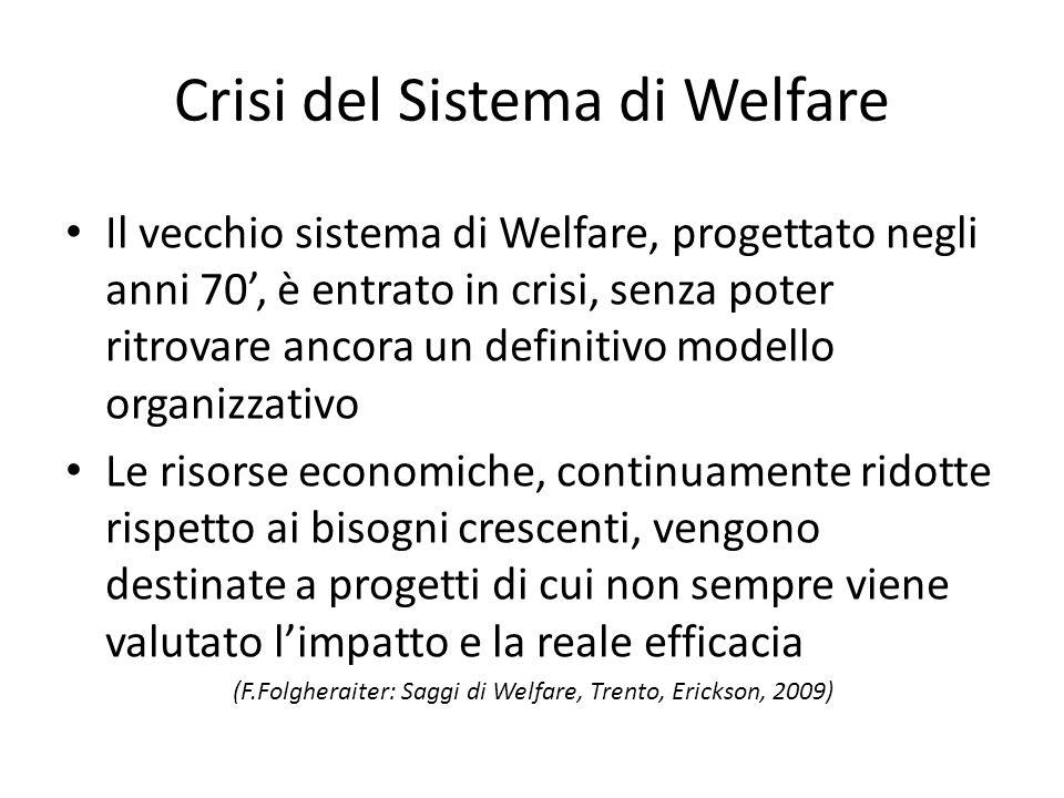Crisi del Sistema di Welfare Il vecchio sistema di Welfare, progettato negli anni 70, è entrato in crisi, senza poter ritrovare ancora un definitivo m