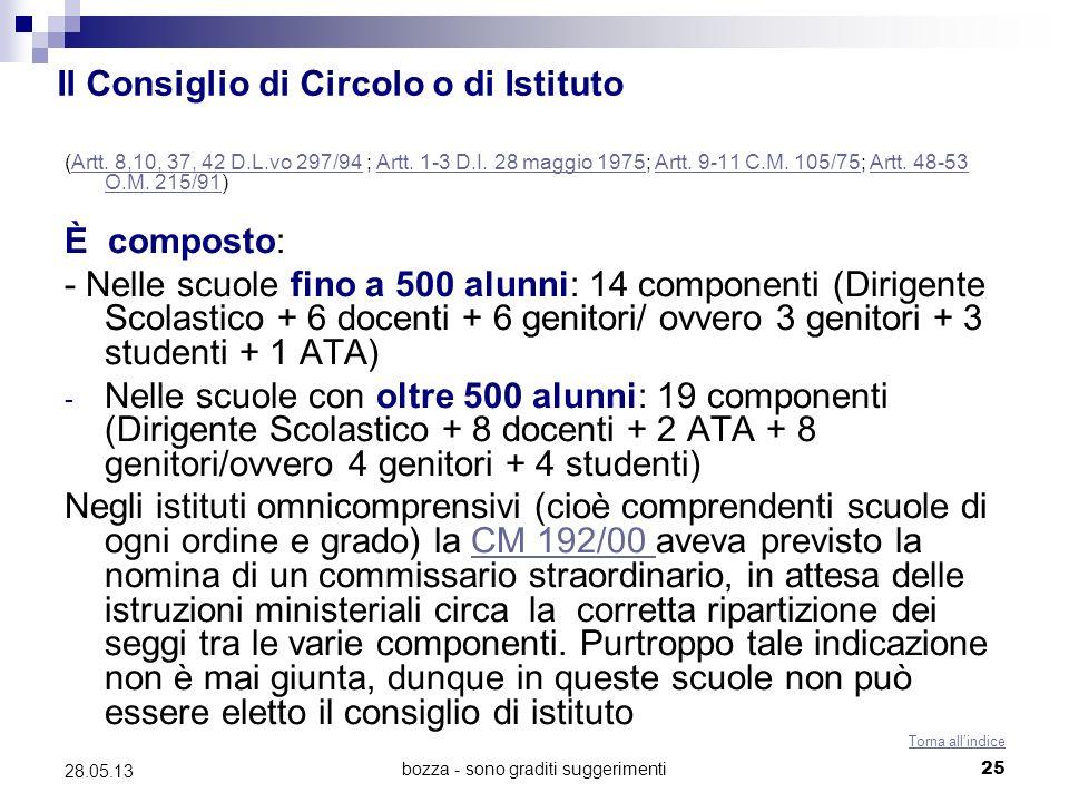 bozza - sono graditi suggerimenti25 28.05.13 Il Consiglio di Circolo o di Istituto (Artt.