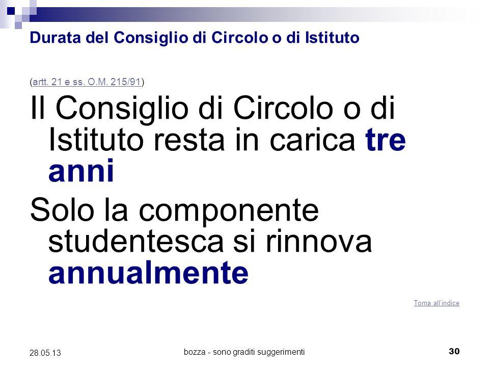 bozza - sono graditi suggerimenti30 28.05.13 Durata del Consiglio di Circolo o di Istituto (artt.