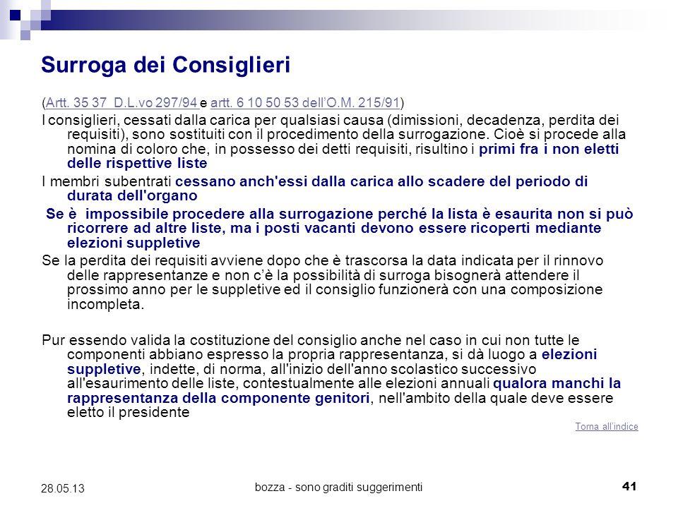 bozza - sono graditi suggerimenti41 28.05.13 Surroga dei Consiglieri (Artt.