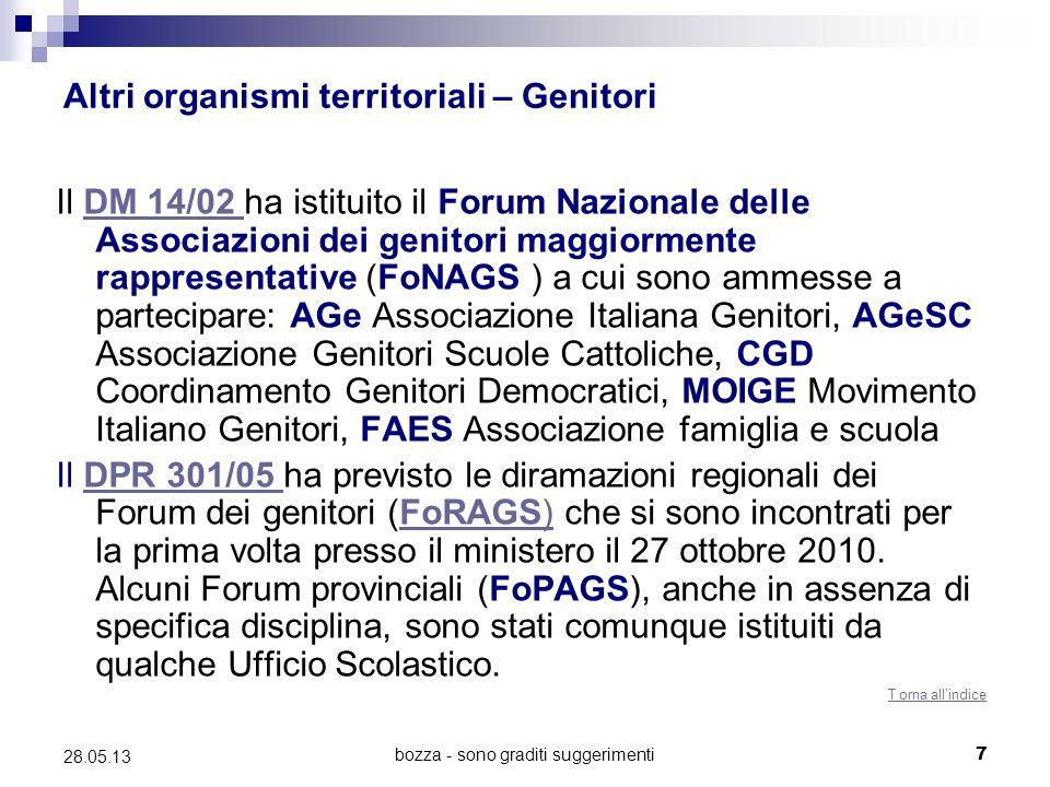 bozza - sono graditi suggerimenti7 28.05.13 Altri organismi territoriali – Genitori Il DM 14/02 ha istituito il Forum Nazionale delle Associazioni dei