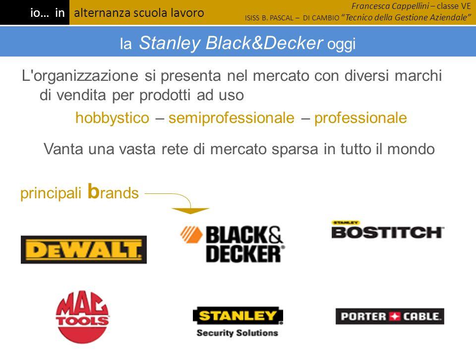 L'organizzazione si presenta nel mercato con diversi marchi di vendita per prodotti ad uso hobbystico – semiprofessionale – professionale Vanta una va