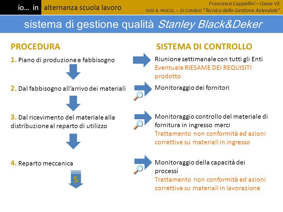 sistema di gestione qualità Stanley Black&Deker PROCEDURA SISTEMA DI CONTROLLO 1. Piano di produzione e fabbisogno Riunione settimanale con tutti gli