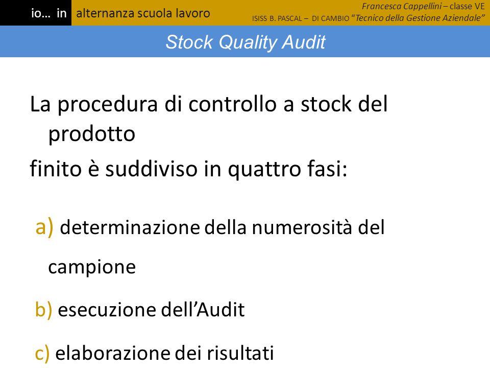 Stock Quality Audit La procedura di controllo a stock del prodotto finito è suddiviso in quattro fasi: a) determinazione della numerosità del campione