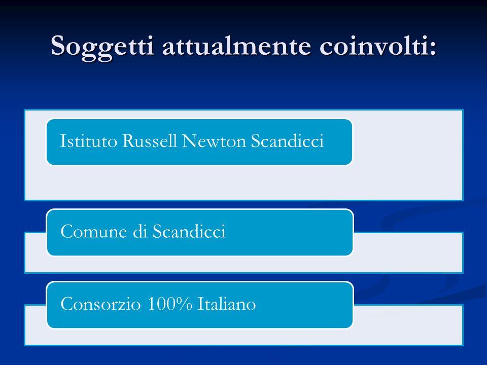 Soggetti attualmente coinvolti: Istituto Russell Newton ScandicciComune di ScandicciConsorzio 100% Italiano