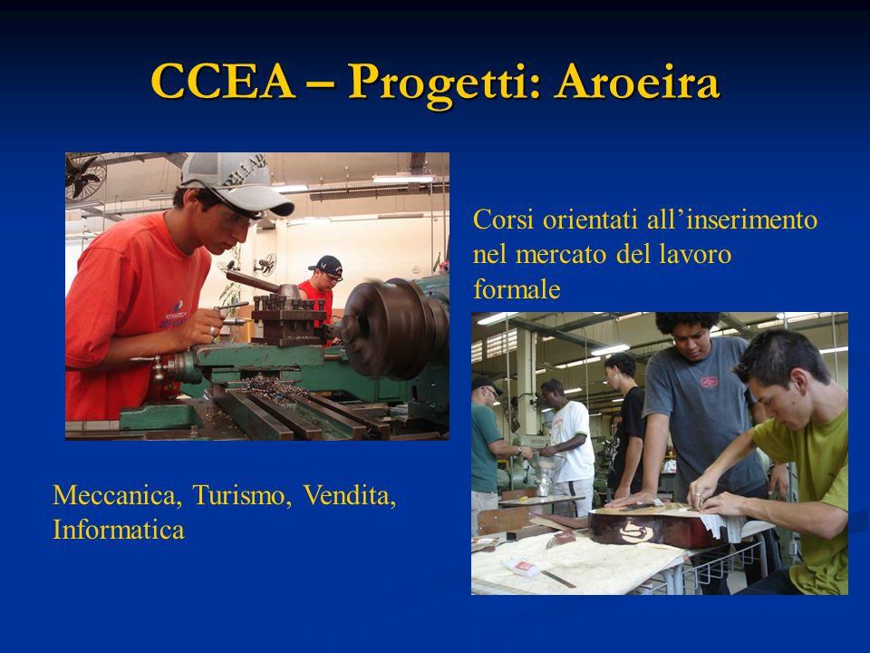 CCEA – Progetti: Aroeira Corsi orientati allinserimento nel mercato del lavoro formale Meccanica, Turismo, Vendita, Informatica