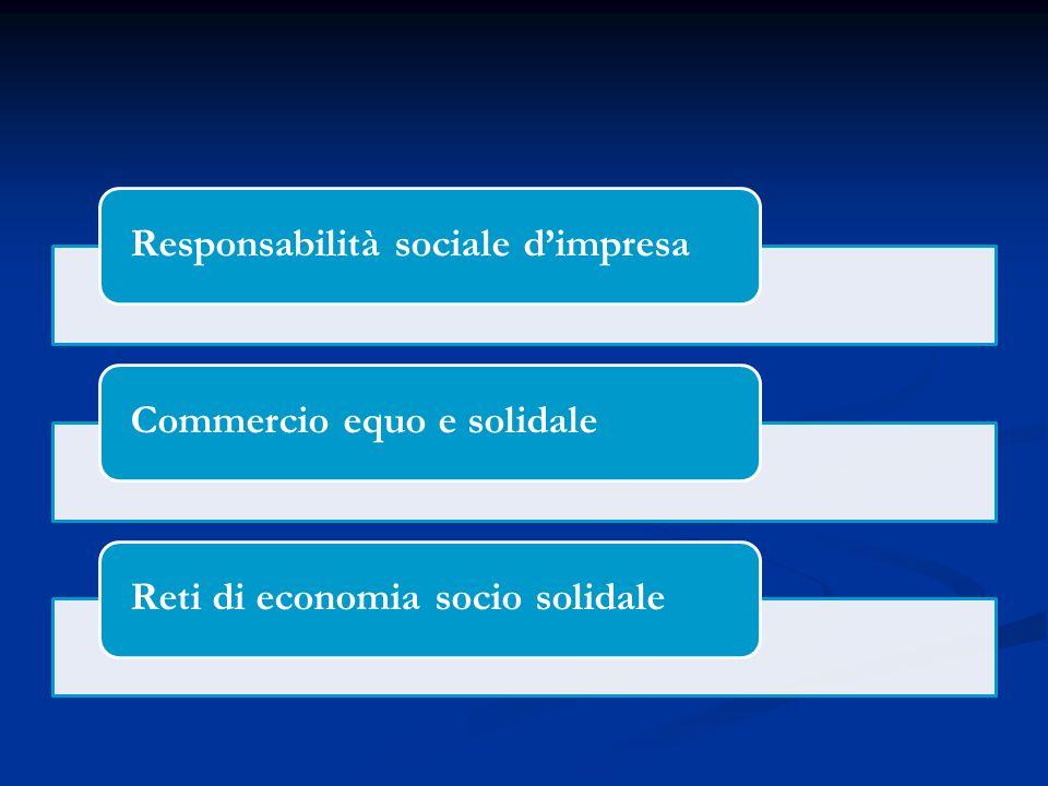 Responsabilità sociale dimpresaCommercio equo e solidaleReti di economia socio solidale