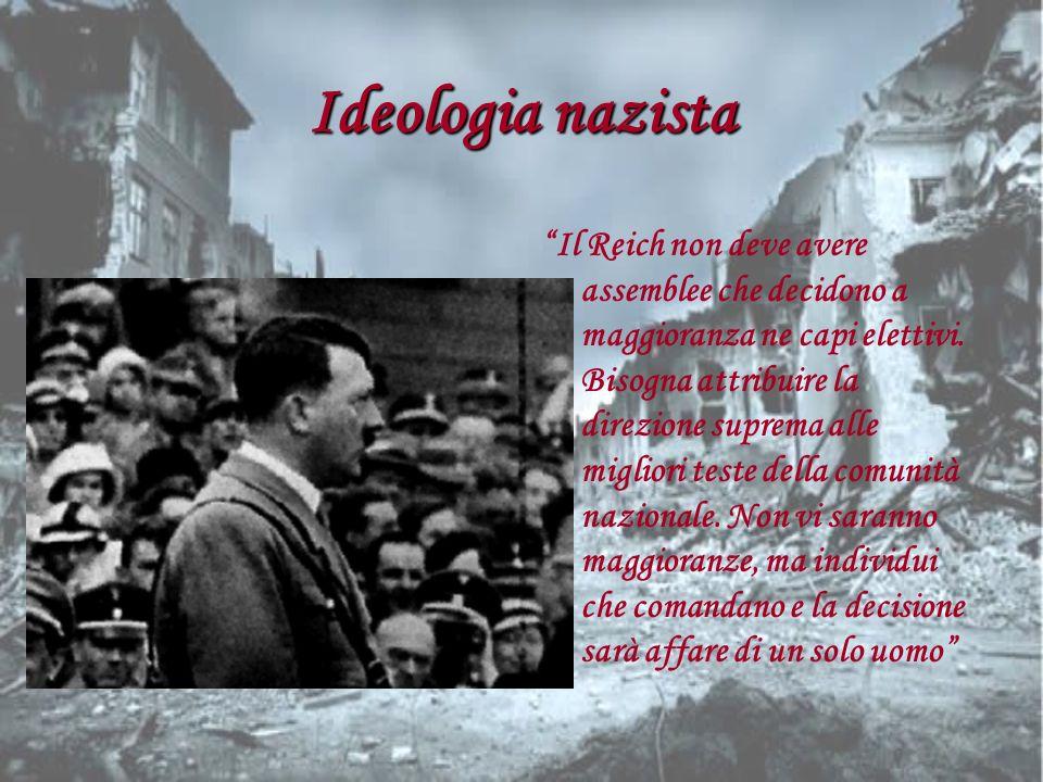 Ideologia nazista Il Reich non deve avere assemblee che decidono a maggioranza ne capi elettivi. Bisogna attribuire la direzione suprema alle migliori