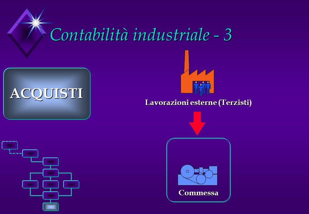 Contabilità industriale - 3 ACQUISTI Commessa Lavorazioni esterne (Terzisti)