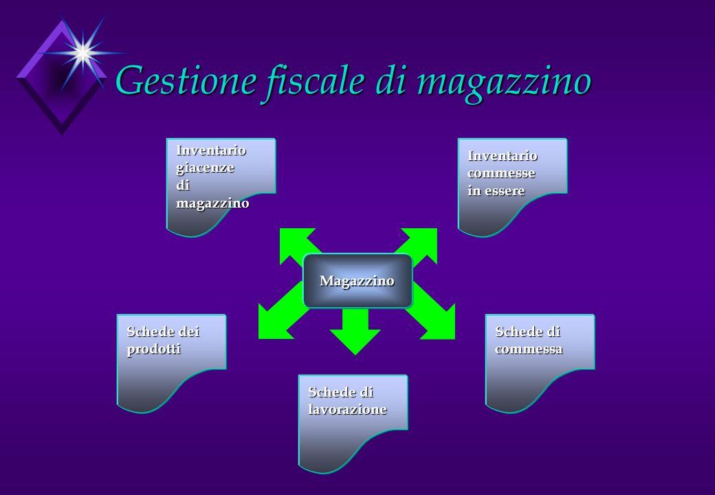 Gestione fiscale di magazzino Magazzino Inventario giacenze di magazzino Schede di commessa lavorazione Schede dei prodotti Inventario commesse in ess