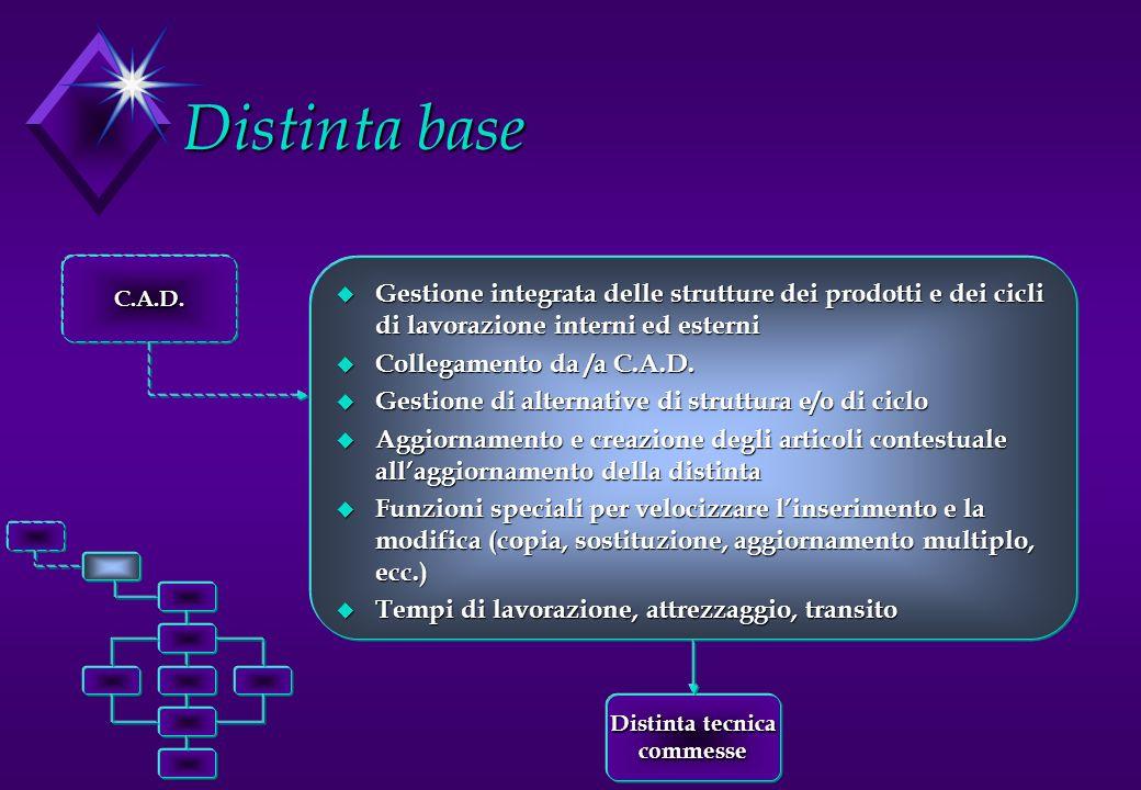 Distinta base u Gestione integrata delle strutture dei prodotti e dei cicli di lavorazione interni ed esterni u Collegamento da /a C.A.D. u Gestione d
