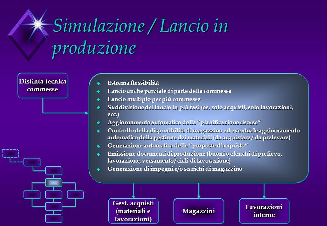 Simulazione / Lancio in produzione u Estrema flessibilità u Lancio anche parziale di parte della commessa u Lancio multiplo per più commesse u Suddivi
