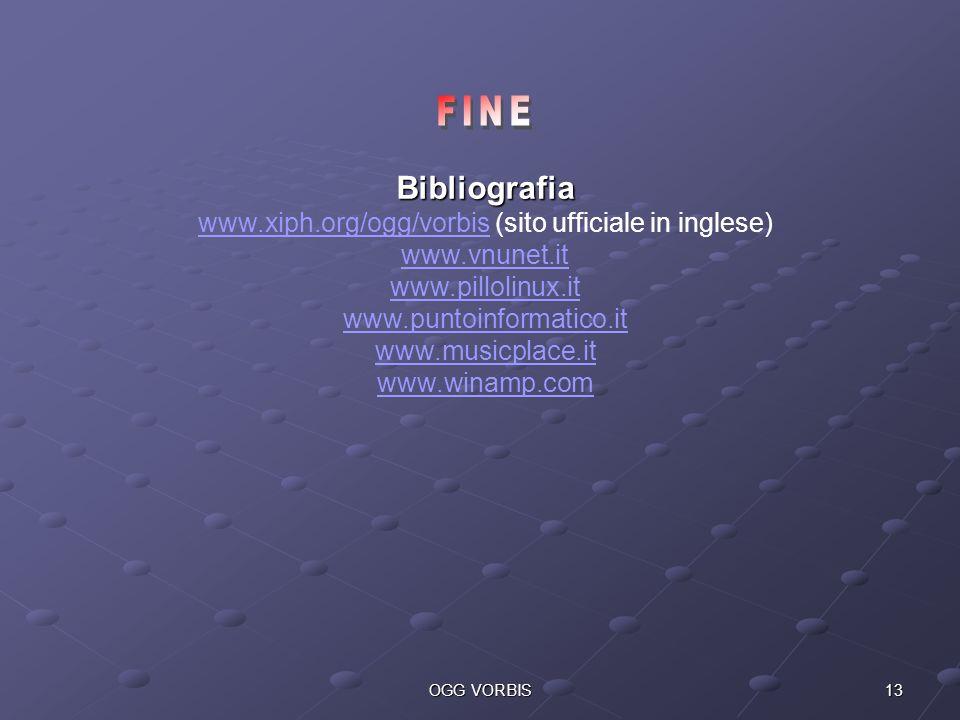 13OGG VORBIS Bibliografia Bibliografia www.xiph.org/ogg/vorbis (sito ufficiale in inglese) www.xiph.org/ogg/vorbis www.vnunet.it www.pillolinux.it www