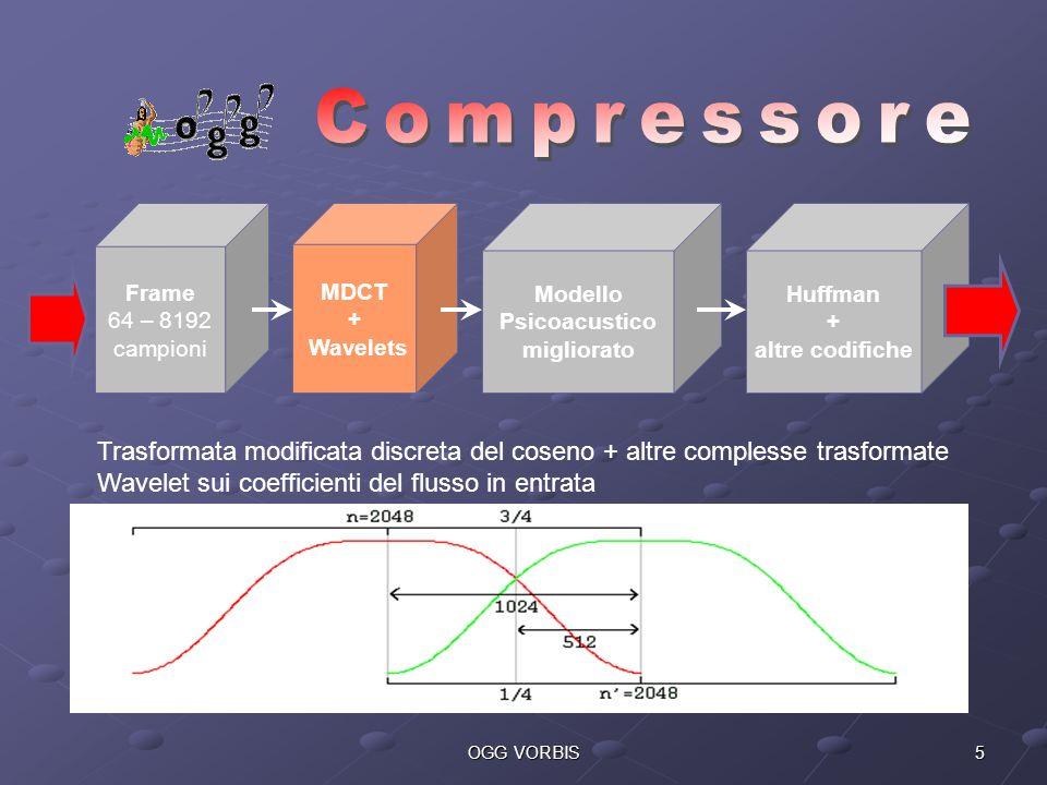 5OGG VORBIS Frame 64 – 8192 campioni MDCT + Wavelets Modello Psicoacustico migliorato Huffman + altre codifiche Trasformata modificata discreta del co