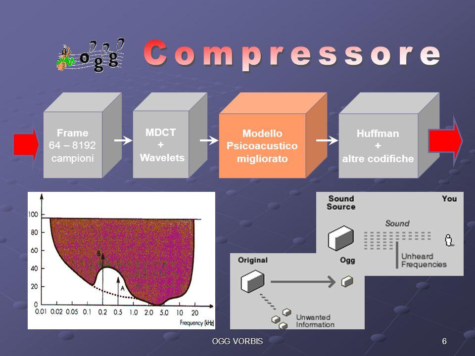 6OGG VORBIS Frame 64 – 8192 campioni MDCT + Wavelets Modello Psicoacustico migliorato Huffman + altre codifiche