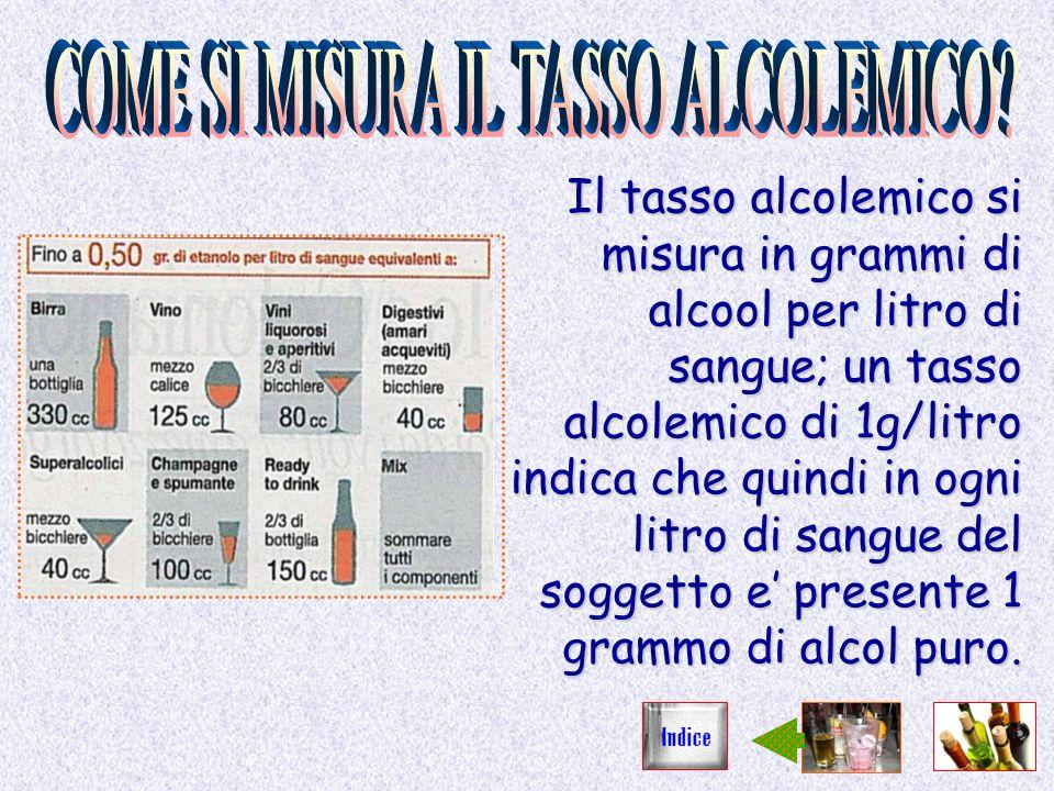 Il tasso alcolemico si misura in grammi di alcool per litro di sangue; un tasso alcolemico di 1g/litro indica che quindi in ogni litro di sangue del s