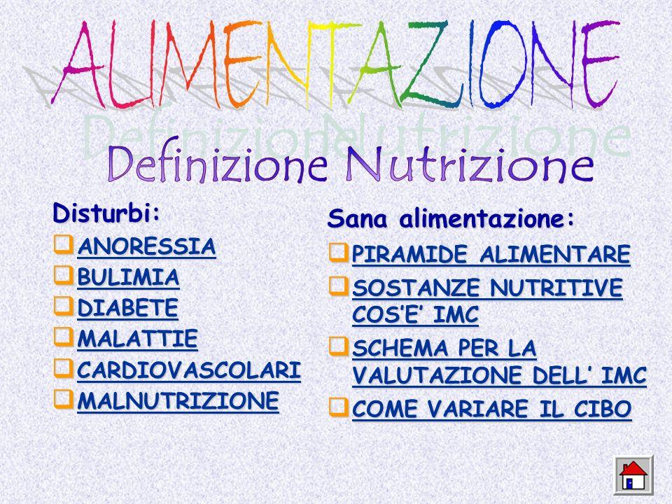 Sana alimentazione: PIRAMIDE ALIMENTARE PIRAMIDE ALIMENTARE PIRAMIDE ALIMENTARE PIRAMIDE ALIMENTARE SOSTANZE NUTRITIVE COSE IMC SOSTANZE NUTRITIVE COS