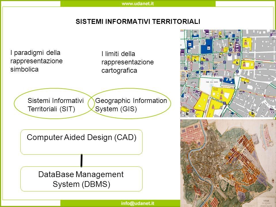 SISTEMI INFORMATIVI TERRITORIALI Sistemi Informativi Territoriali (SIT) Geographic Information System (GIS) I paradigmi della rappresentazione simbolica I limiti della rappresentazione cartografica Computer Aided Design (CAD) DataBase Management System (DBMS)