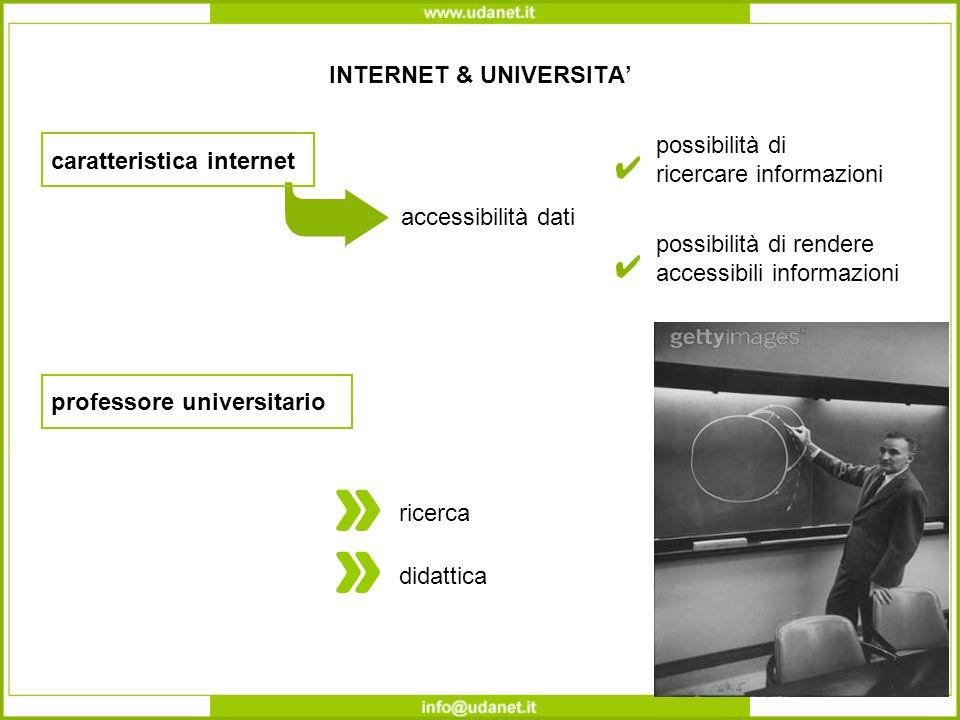 INTERNET & UNIVERSITA caratteristica internet accessibilità dati professore universitario ricerca possibilità di ricercare informazioni possibilità di rendere accessibili informazioni didattica