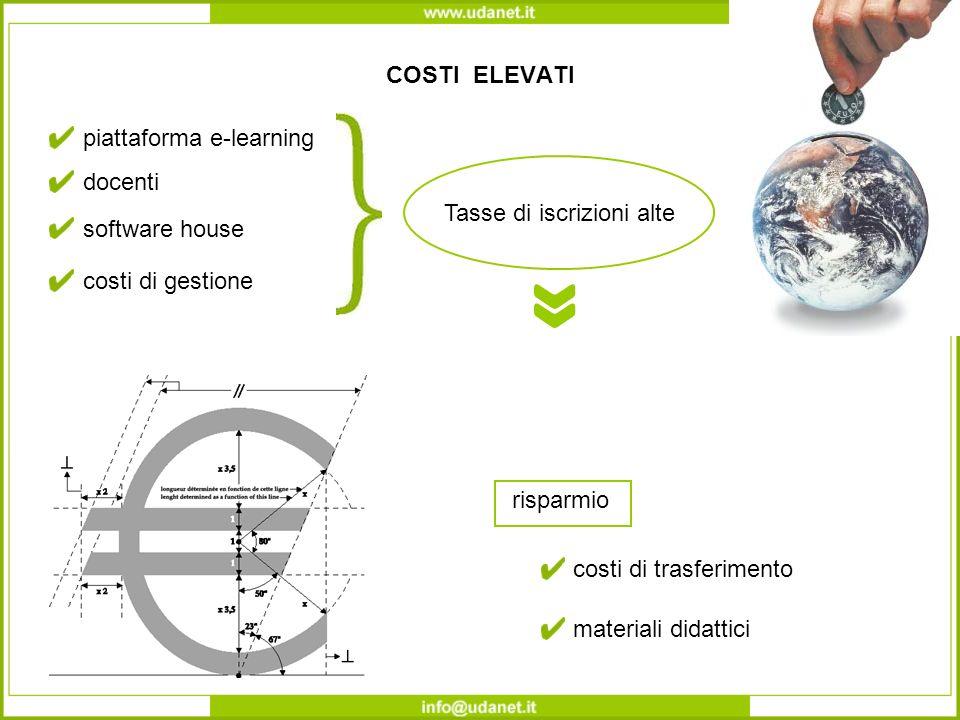 COSTI ELEVATI piattaforma e-learning docenti costi di gestione software house Tasse di iscrizioni alte costi di trasferimento materiali didattici risparmio