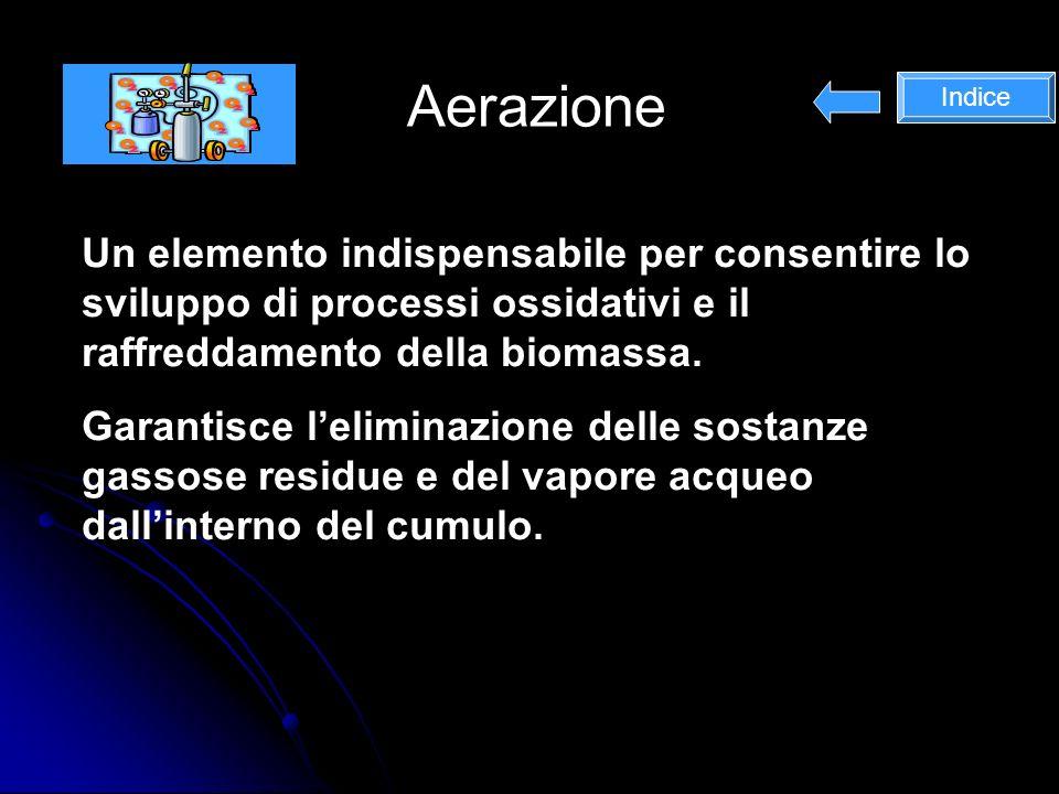 Aerazione Un elemento indispensabile per consentire lo sviluppo di processi ossidativi e il raffreddamento della biomassa.